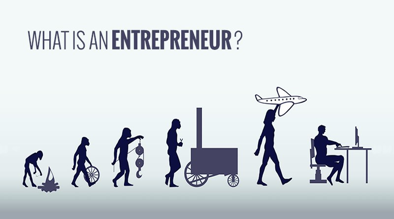 Types of Entrepreneurship
