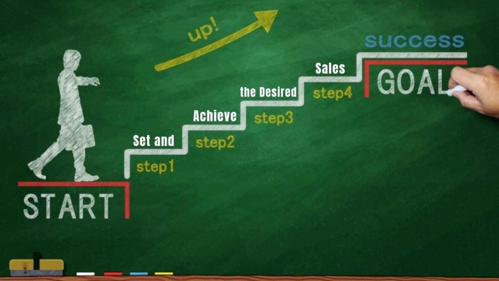 achieve the desired sales goals