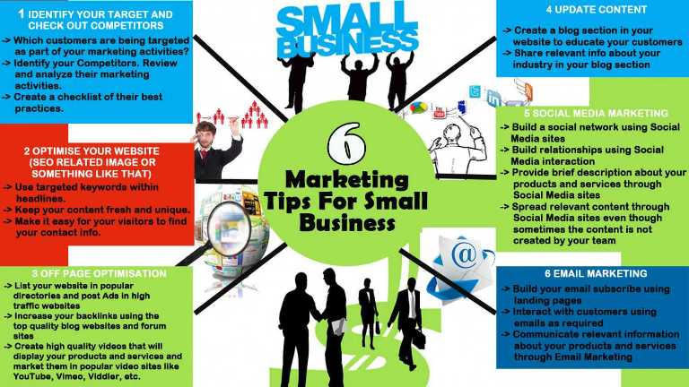 small business tips 2019